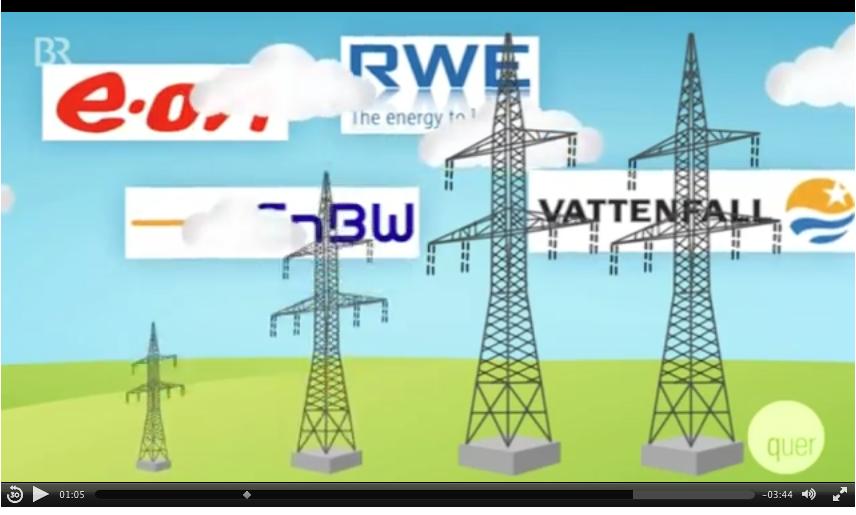 Energieversorgung der Zukunft Teil 9, Blockade - Wie die Stromriesen die Energiewende blockieren.